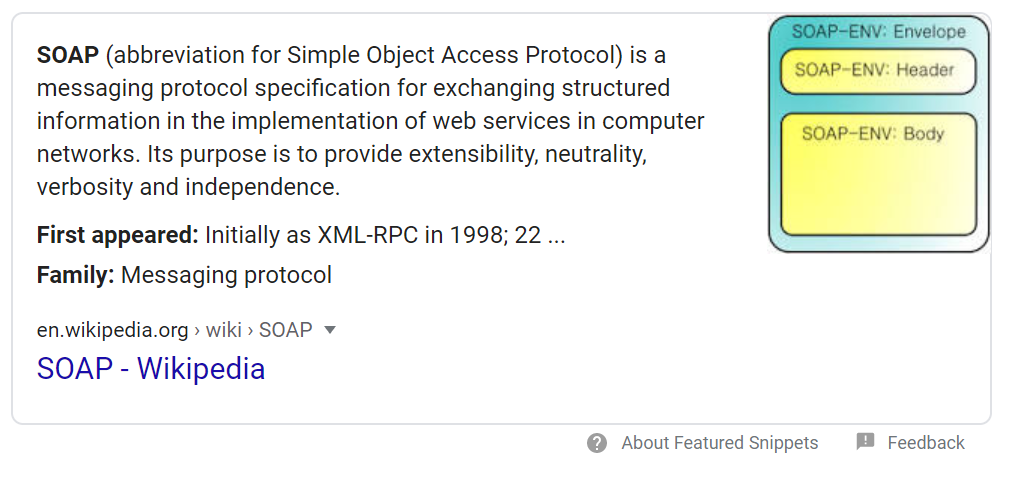 Simple Object Access Protocol definition to show what comes up when you search for Soap