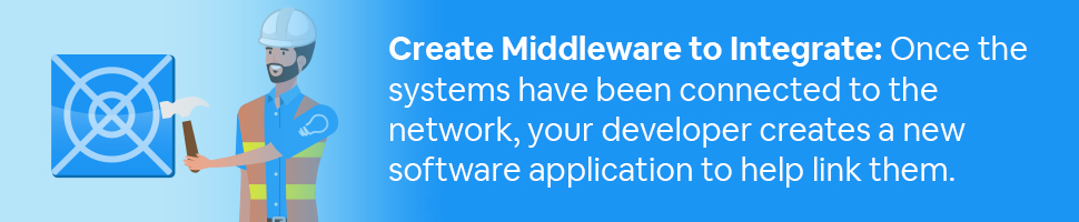 A construction worker hammering an app with text: Create Middleware to Integrate: Once the systems have been connected to the network, your developer creates a new software application to help link them.