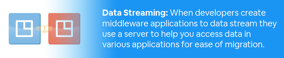 Two applications connected with text: Data Streaming: When developers create middleware applications to data stream they use a server to help you access data in various applications for ease of migration.