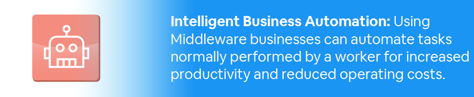 An app with a robot head on it with text: Intelligent Business Automation: Using Middleware businesses can automate tasks normally performed by a worker for increased productivity and reduced operating costs.