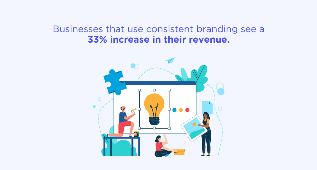 People designing a big web screen with text: Businesses that use consistent branding see a 33% increase in their revenue.