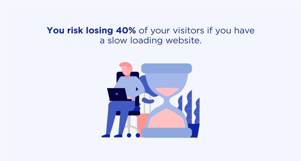 Man sitting next to an hourglass on a laptop with text: You risk losing 40% of your visitors if you have a slow loading website.