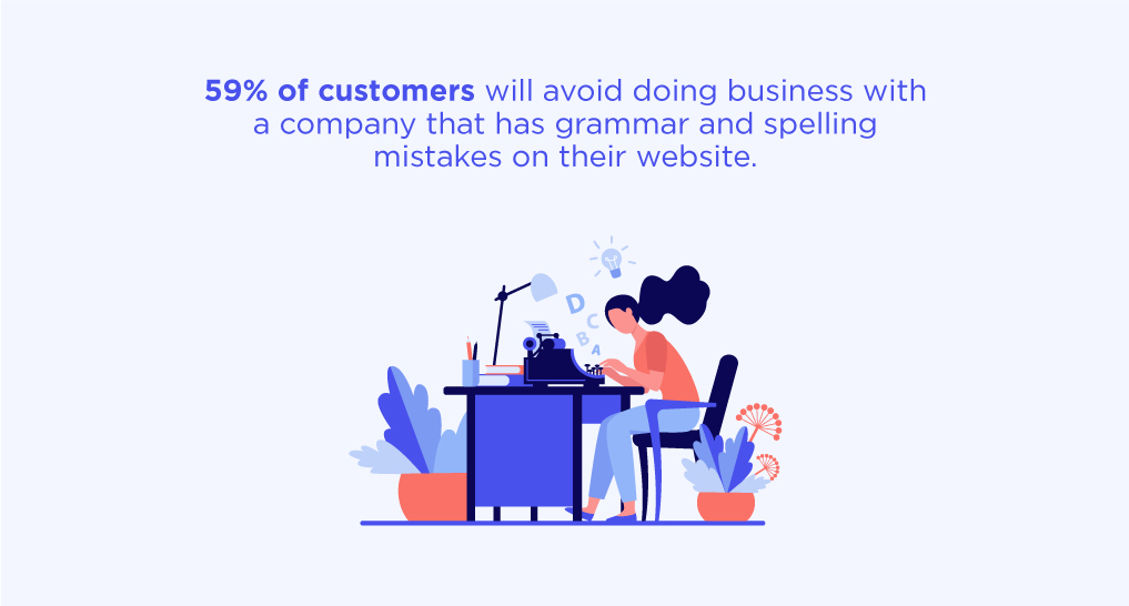 Woman typing on a typewriter with text: 59% of customers will avoid doing business with a company that has grammar and spelling mistakes on their website.
