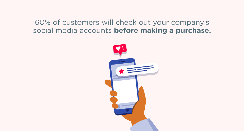 A hand holding a cellphone on social media with text: 60% of customers will check out your company's social media accounts before making a purchase.