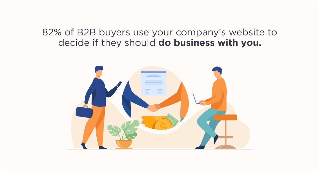 Business people shaking hands with text: 82% of B2B buyers use your company's website to decide if they should do business with you.