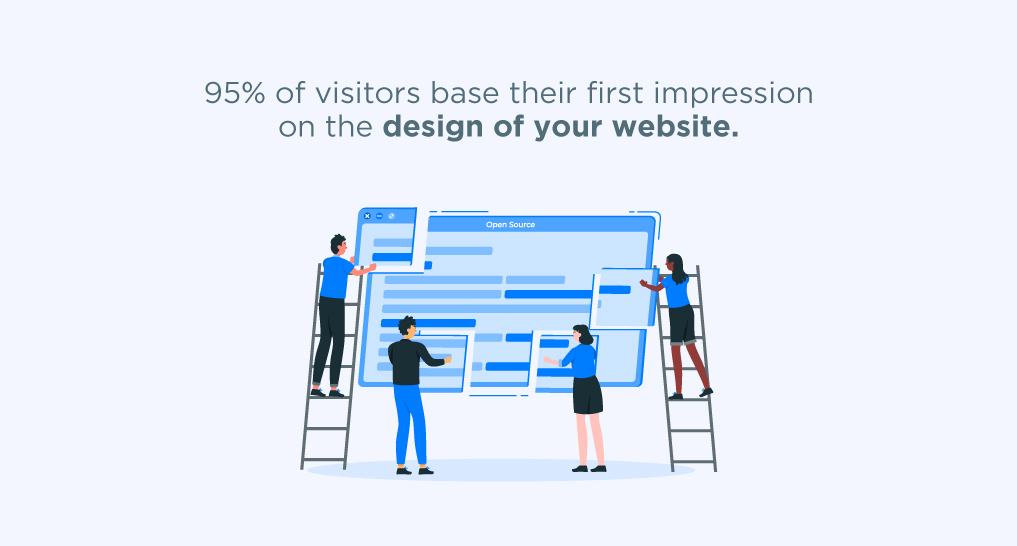 People putting together a website screen with text: 95% of visitors base their first impression on the design of your website.