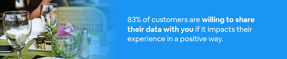 A fancy dining table at a restaurant with text: 83% of customers are willing to share their data with you if it impacts their experience in a positive way.