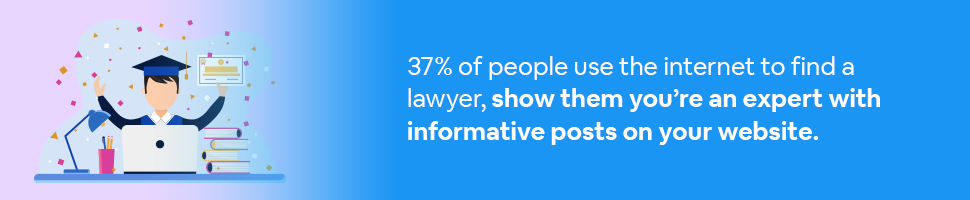 A lawyer with a graduate cap on sitting at a computer at a desk with text: 37% of people use the internet to find a lawyer, show them you're an expert with informative posts on your website.