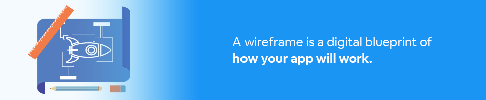 A blueprint with tools around it with text: A wireframe is a digital blueprint of how your app will work.