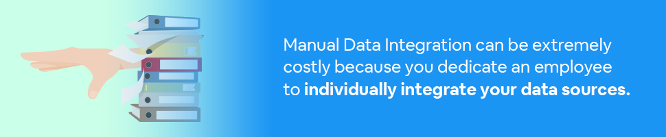 A hand reaching out of a pile of reports with text: Manual Data Integration can be extremely costly because you dedicate an employee to individually integrate your data sources.