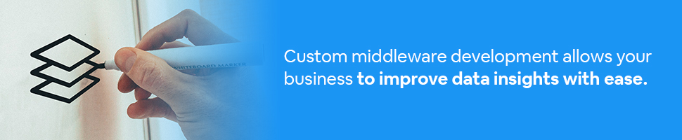 A middleware icon on a whiteboard with text: Custom middleware development allows your business to improve data insights with ease.