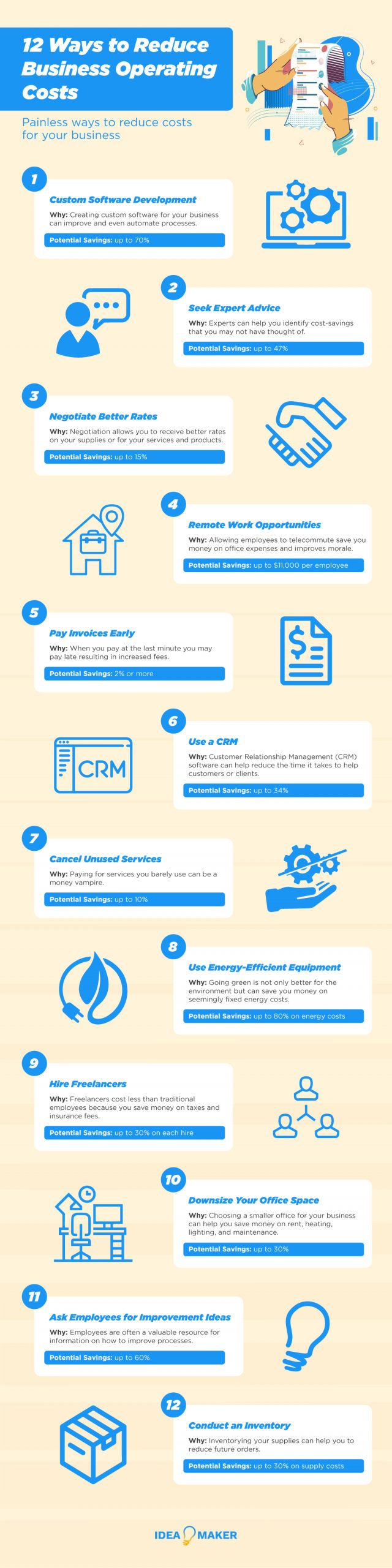 Reduce Operating Costs Infographic