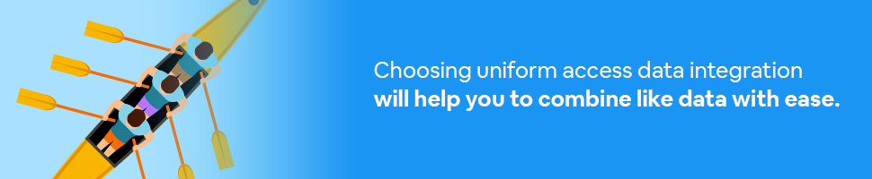 A group of people rowing a boat with text: Choosing uniform access data integration will help you to combine like data with ease.